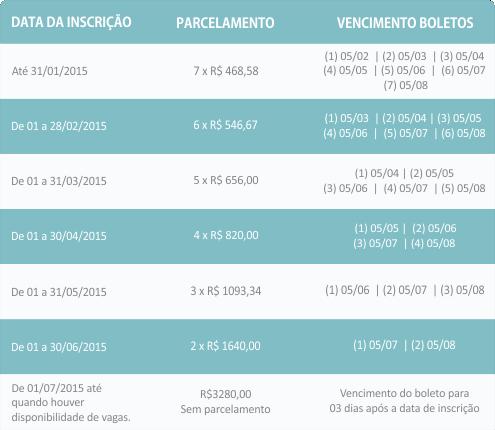 Tabela vencimentos